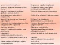 Ознакипсихологічного благополуччя: Ознаки порушення психологічноїрівноваги: А...