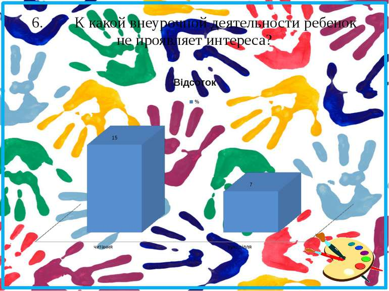 6. К какой внеурочной деятельности ребенок не проявляет интереса?