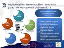 Інформаційно-комунікаційні технології у системі методичної роботи міста