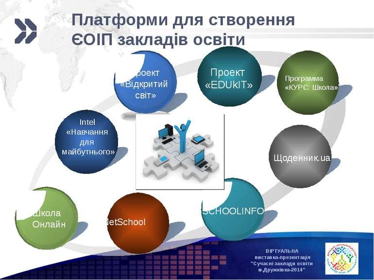 Платформи для створення ЄОІП закладів освіти