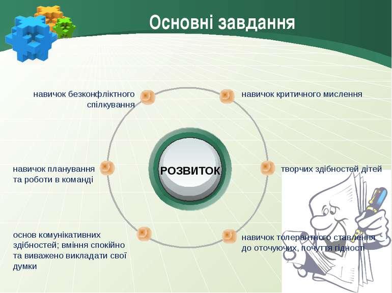 Основні завдання РОЗВИТОК навичок критичного мислення навичок безконфліктного...