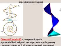 8. ГВИНТОВІ ПОВЕРХНІ Похилий гелікоїд – утворений рухом прямолінійної твірної...