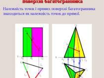 Належність точки і прямої поверхні багатогранника Належність точок і прямих п...