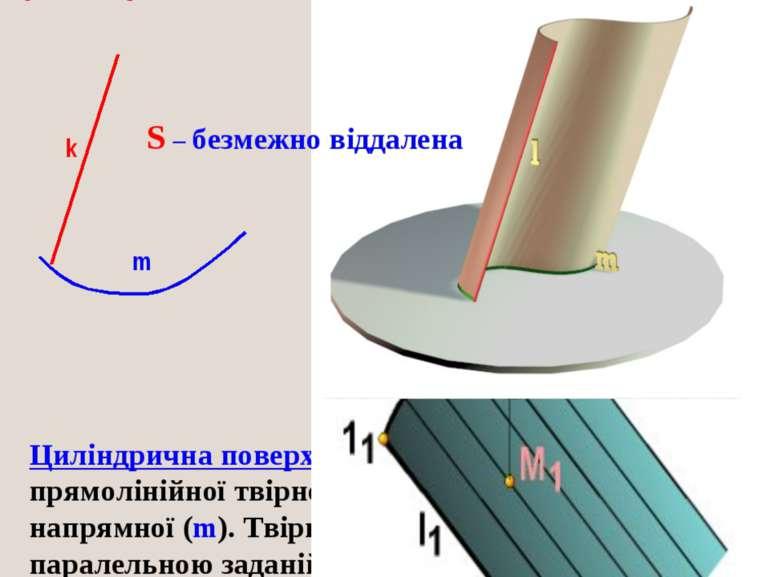 Циліндрична поверхня утворюється переміщенням прямолінійної твірної (k) вздов...