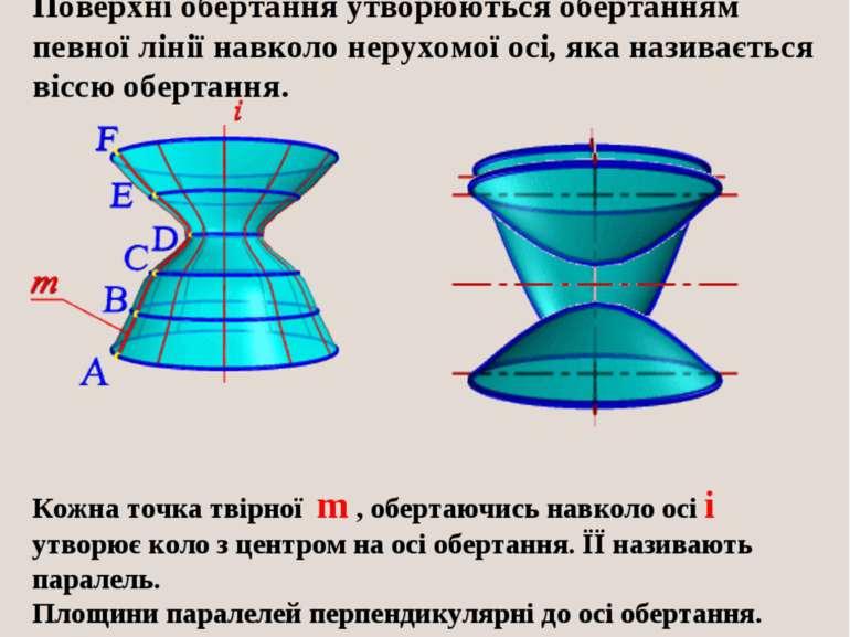 ПОВЕРХНІ ОБЕРТАННЯ Поверхні обертання утворюються обертанням певної лінії нав...