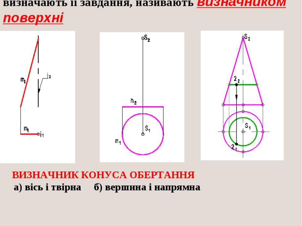 ВИЗНАЧНИК ПОВЕРХНІ Сукупність основних параметрів поверхні які визначають її ...