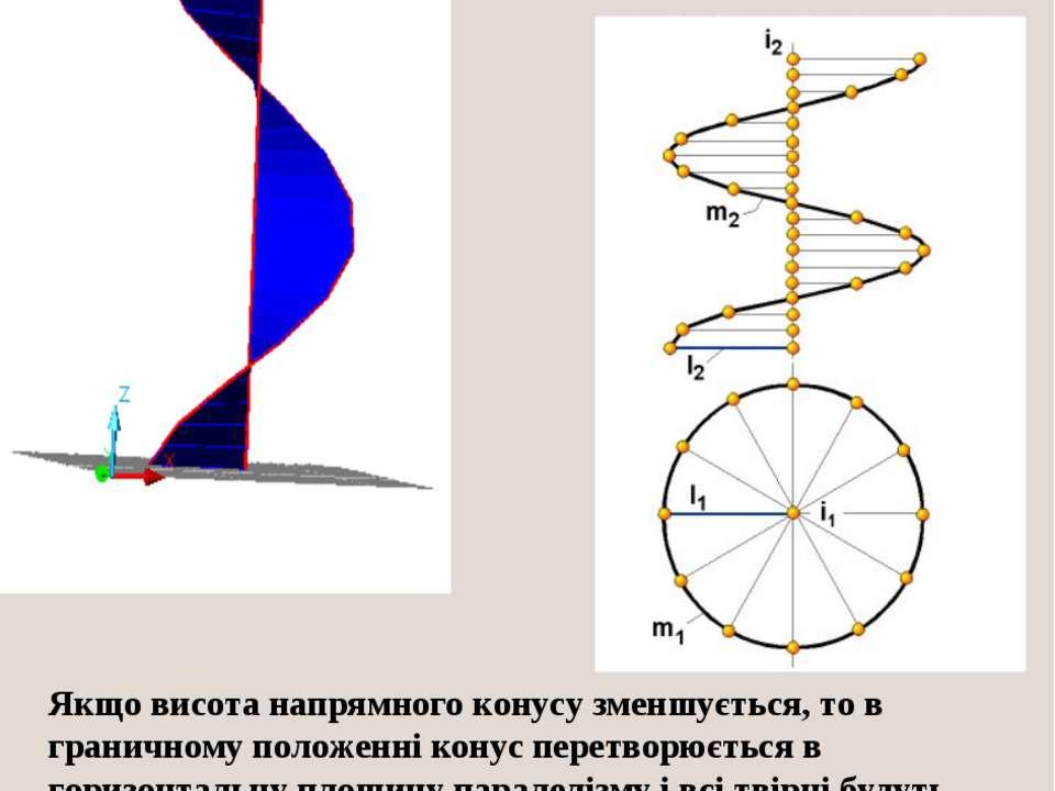 Якщо висота напрямного конусу зменшується, то в граничному положенні конус пе...