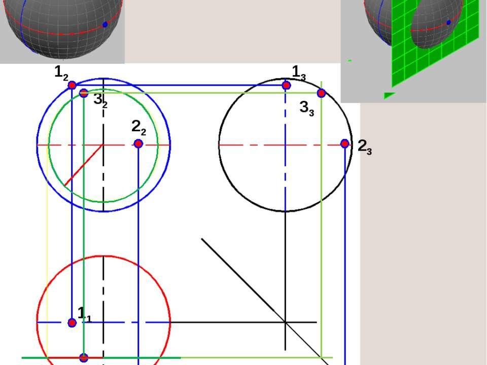 Побудова точок на поверхні сфери 12 11 13 22 21 23 31 32 33