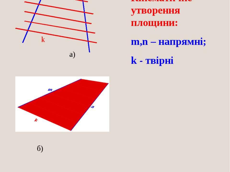 а) б) Кінематичне утворення площини: m,n – напрямні; k - твірні m n k