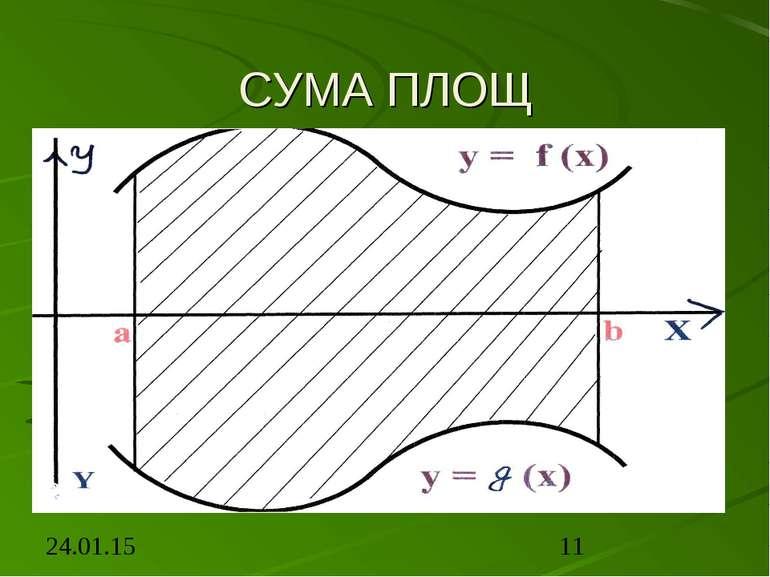 СУМА ПЛОЩ