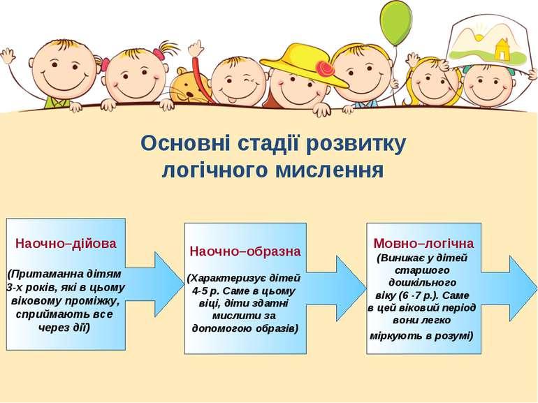 Наочно–дійова (Притаманна дітям 3-х років, які в цьому віковому проміжку, спр...