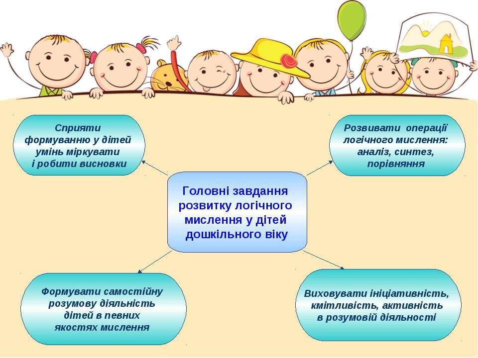Головні завдання розвитку логічного мислення у дітей дошкільного віку Сприяти...