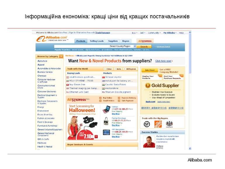 Інформаційна економіка: кращі ціни від кращих постачальників Alibaba.com
