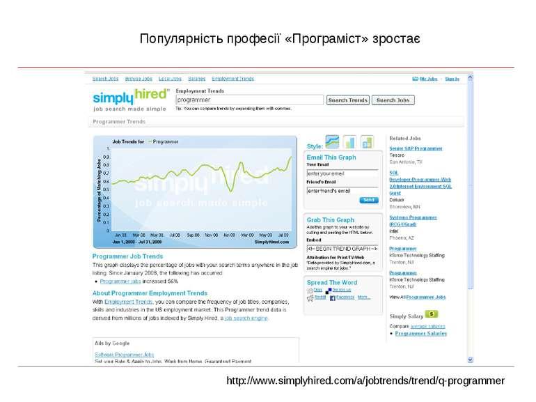 Популярність професії «Програміст» зростає http://www.simplyhired.com/a/jobtr...