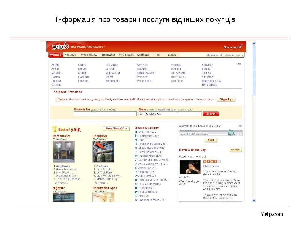 Інформація про товари і послуги від інших покупців Yelp.com