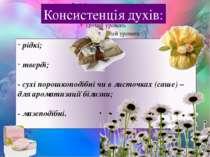 рідкі; тверді; - сухі порошкоподібні чи в листочках (саше) – для ароматизації...