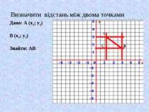 Визначити відстань між двома точками Дано: А (х1; у1) В (х2; у2) Знайти: АВ