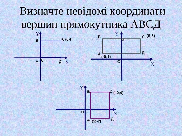 Визначте невідомі координати вершин прямокутника АВСД