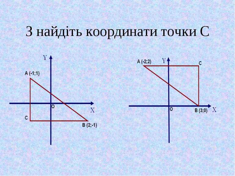 З найдіть координати точки С