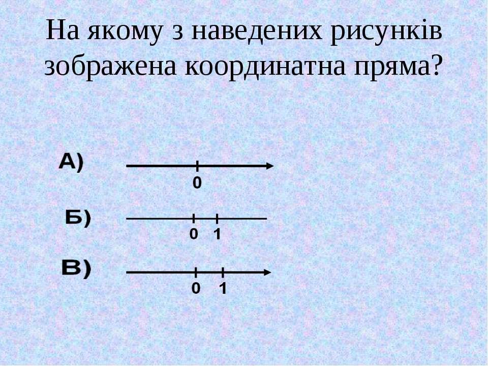 На якому з наведених рисунків зображена координатна пряма?
