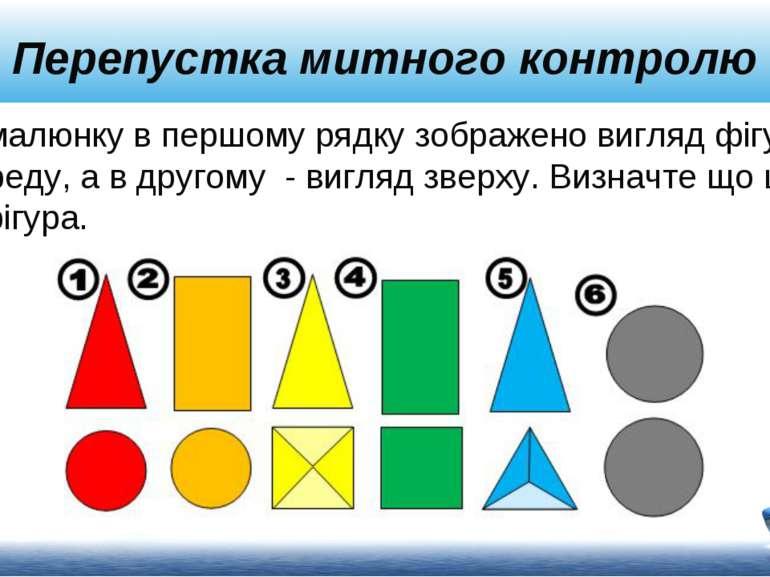 Перепустка митного контролю На малюнку в першому рядку зображено вигляд фігур...