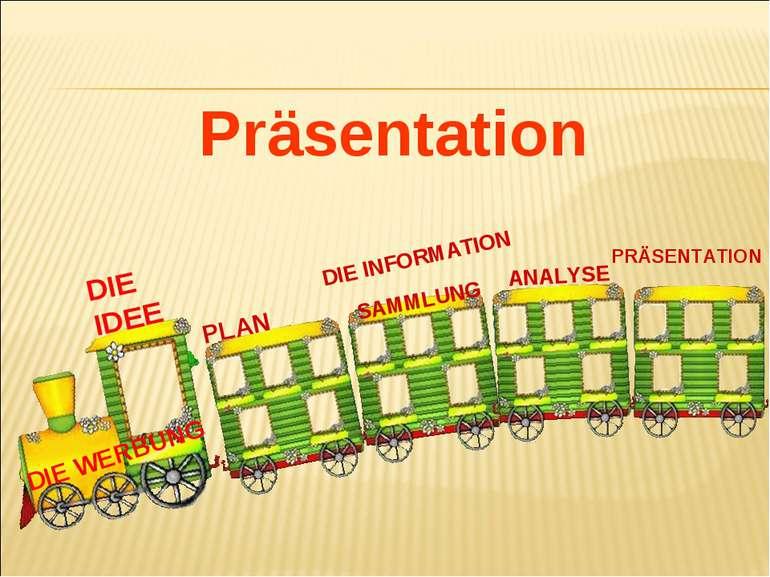 PLAN DIE WERBUNG DIE IDEE DIE INFORMATION SAMMLUNG ANALYSE PRÄSENTATION Präse...
