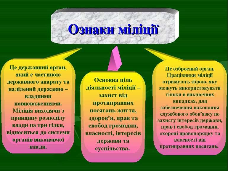Ознаки міліції Це державний орган, який є частиною державного апарату та наді...