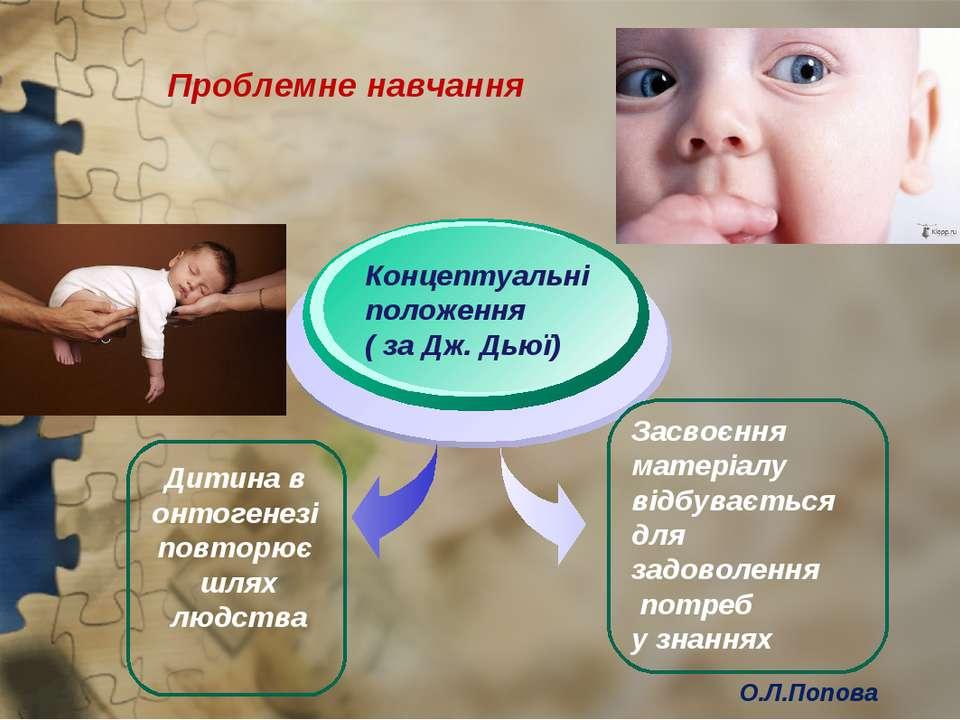 Проблемне навчання Дитина в онтогенезі повторює шлях людства Засвоєння матері...