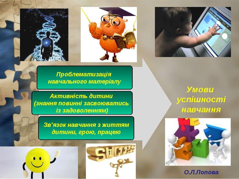 О.Л.Попова Проблематизація навчального матеріалу Активність дитини (знання по...