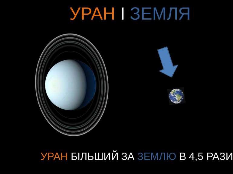 УРАН І ЗЕМЛЯ УРАН БІЛЬШИЙ ЗА ЗЕМЛЮ В 4,5 РАЗИ