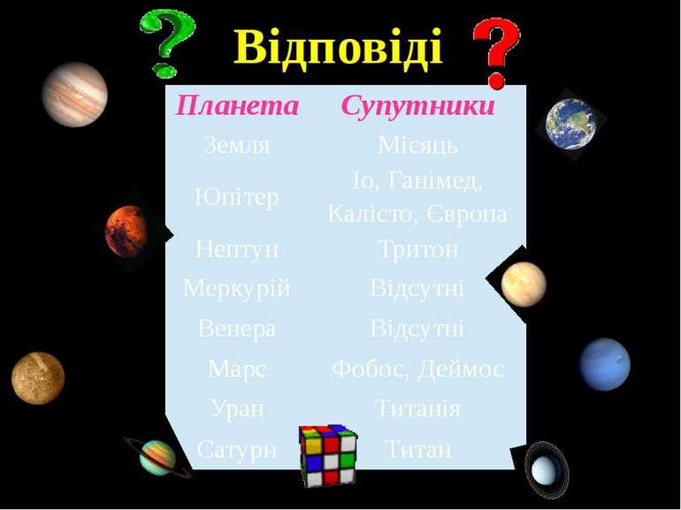Відповіді Планета Супутники Земля Місяць Юпітер Іо,Ганімед, Калісто, Європа Н...