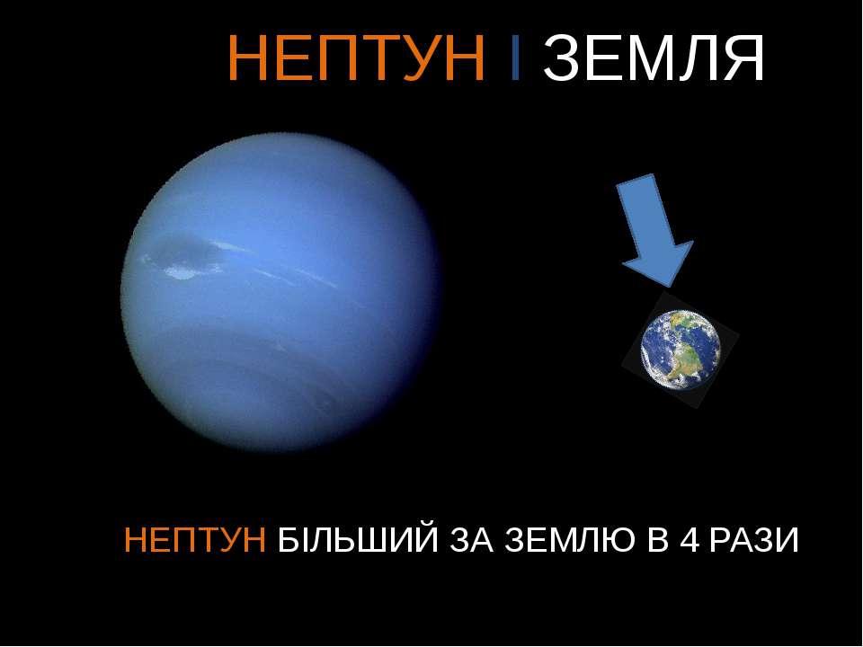 НЕПТУН І ЗЕМЛЯ НЕПТУН БІЛЬШИЙ ЗА ЗЕМЛЮ В 4 РАЗИ