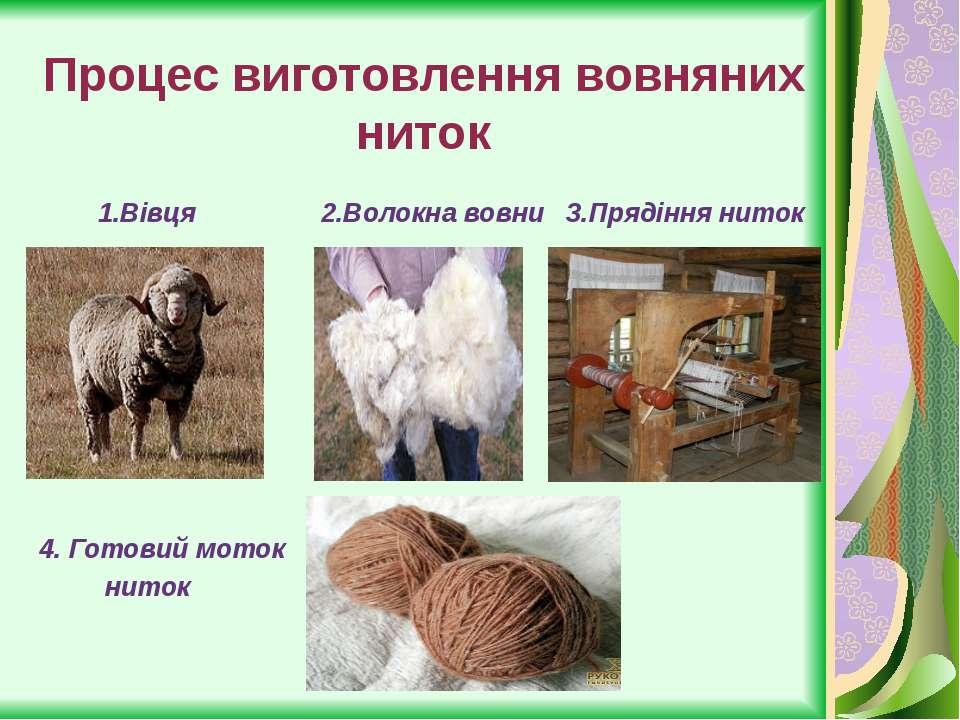 Процес виготовлення вовняних ниток 1.Вівця 2.Волокна вовни 3.Прядіння ниток 4...