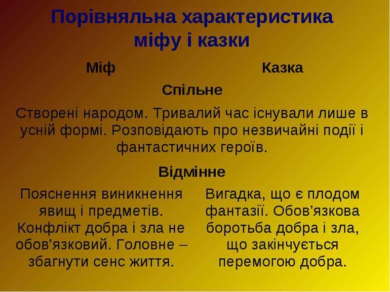 Порівняльна характеристика міфу і казки Міф Казка Спільне Створені народом. Т...