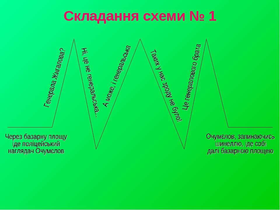 Складання схеми № 1
