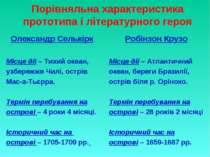 Порівняльна характеристика прототипа і літературного героя Олександр Селькірк...