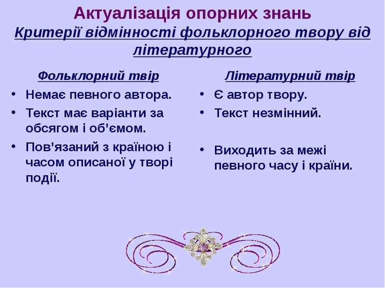 Актуалізація опорних знань Критерії відмінності фольклорного твору від літера...