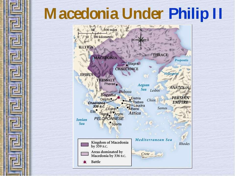 Macedonia Under Philip II