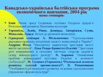 Київ: Ринок праці Соціальна політика Охорона здоров`я Регіональний розвиток Е...