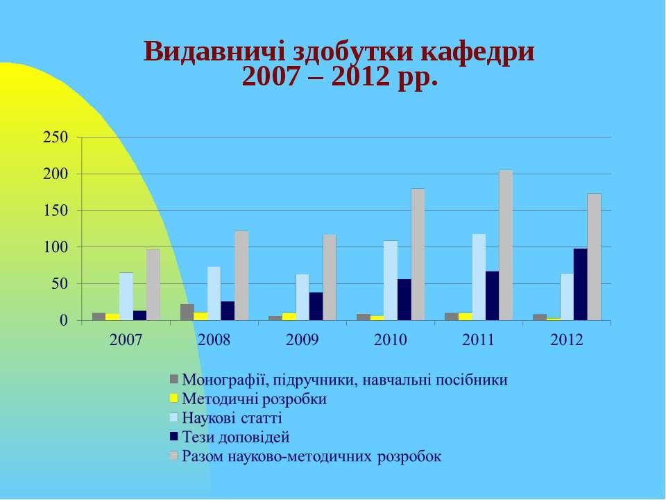 Видавничі здобутки кафедри 2007 – 2012 рр.