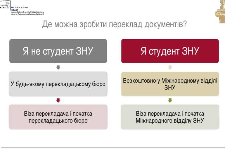 Де можна зробити переклад документів?