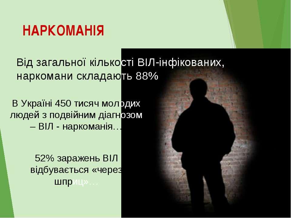 НАРКОМАНІЯ Від загальної кількості ВІЛ-інфікованих, наркомани складають 88% В...