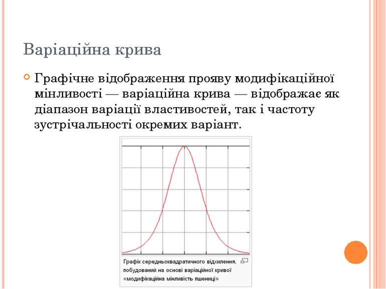 Варіаційна крива Графічне відображення прояву модифікаційної мінливості — вар...