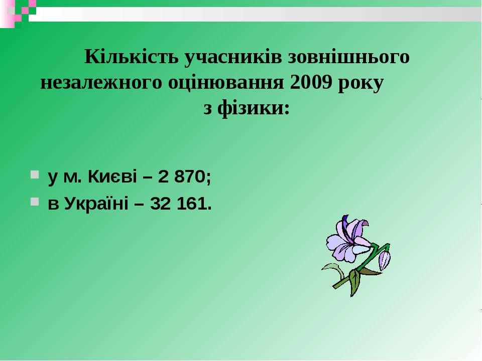 Кількість учасників зовнішнього незалежного оцінювання 2009 року з фізики: у ...