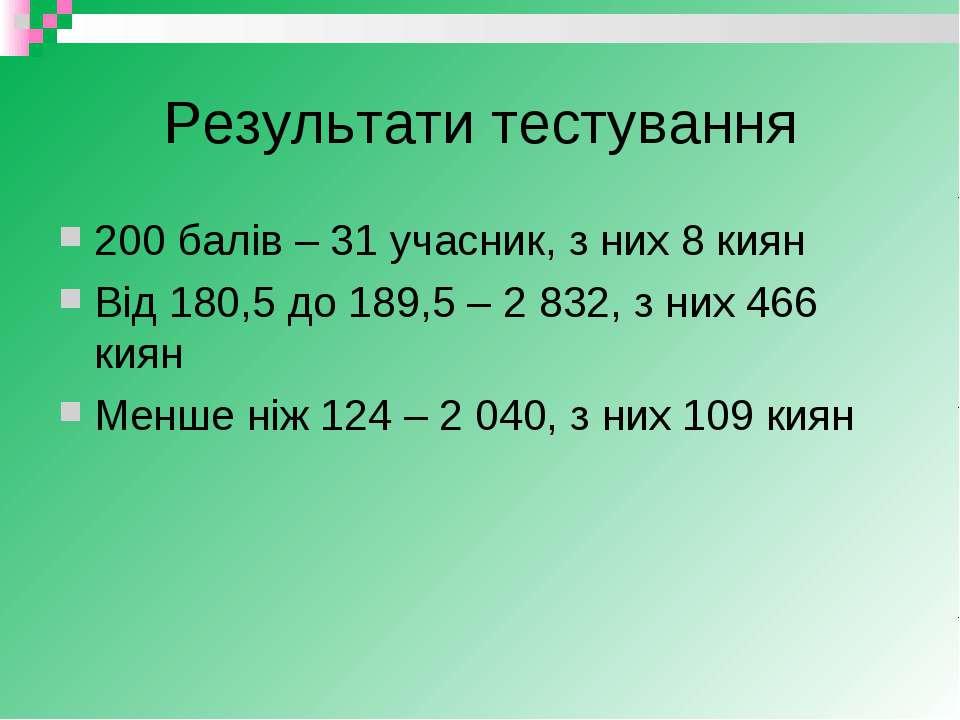 Результати тестування 200 балів – 31 учасник, з них 8 киян Від 180,5 до 189,5...