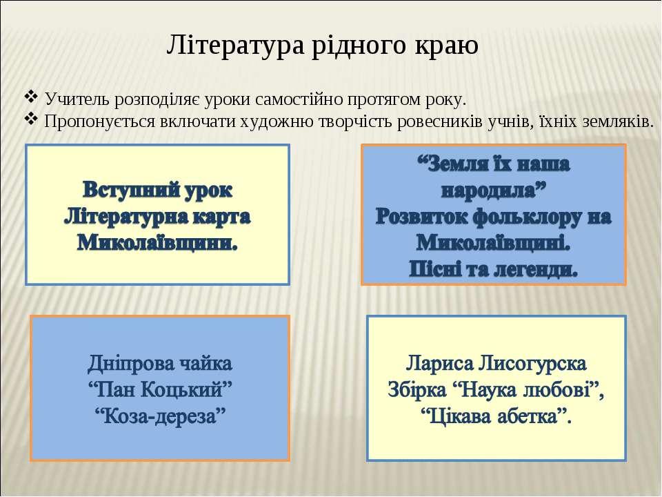 Література рідного краю Учитель розподіляє уроки самостійно протягом року. Пр...