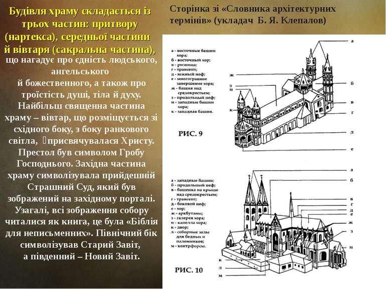 Будівля храму складається із трьох частин: притвору (нартекса), середньої час...