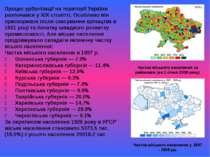 Частка міського населення за районами (на 1 січня 2010 року) Процес урбанізац...