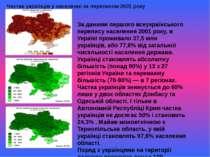 Частка українців у населенні за переписом 2001 року За даними першого всеукра...