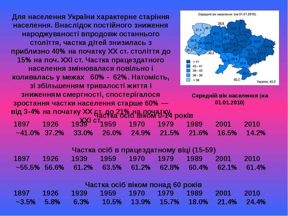 Середній вік населення (на 01.01.2010) Для населення України характерне старі...